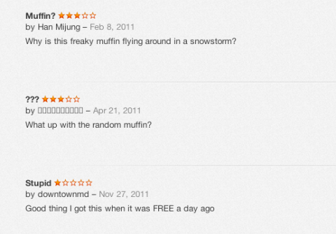 And here are some of the reviews...